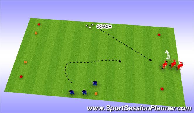 Football/Soccer Session Plan Drill (Colour): 1 v 1 Defending  dfender on side