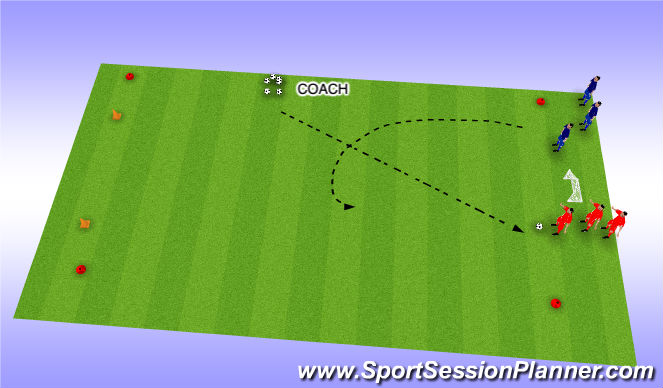 Football/Soccer Session Plan Drill (Colour): 1 v 1 Defending-Defending from behind