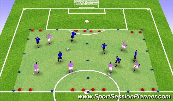 Football/Soccer Session Plan Drill (Colour): 3 v 3 mini games dribbling through gates
