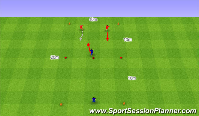 Football/Soccer Session Plan Drill (Colour): 2v1 dwa razy.
