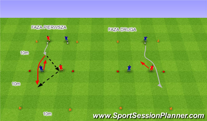 Football/Soccer Session Plan Drill (Colour): Podaj lub wygraj pojedynek z Obrońcą.