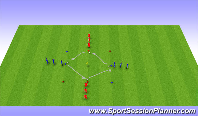 Football/Soccer Session Plan Drill (Colour): Both feet