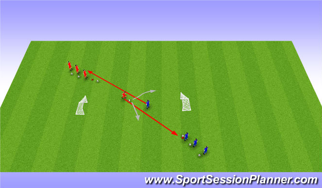 Football/Soccer Session Plan Drill (Colour): 1v1 Trans