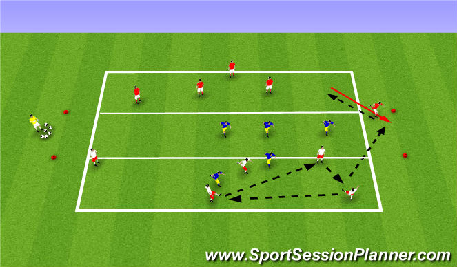 Football/Soccer Session Plan Drill (Colour): 6v3 - Three Zone Transition