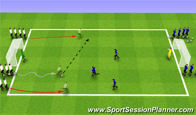 Football/Soccer Session Plan Drill (Colour): 3v3 Fast Break/Flying Changes