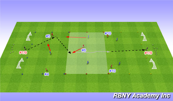 Football/Soccer Session Plan Drill (Colour): Three Zone Game