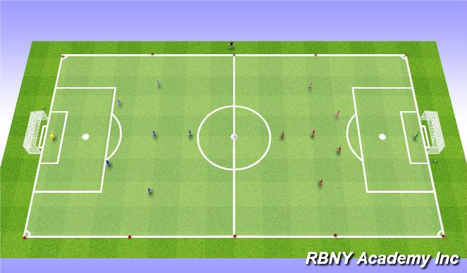 Football/Soccer Session Plan Drill (Colour): Game - 7v7