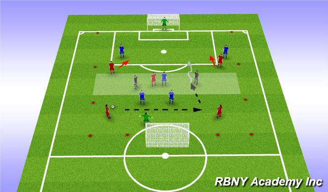 Football/Soccer Session Plan Drill (Colour): 5v5 + 2