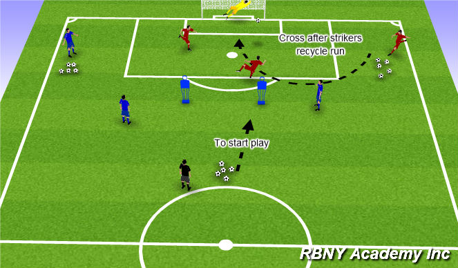 Football/Soccer Session Plan Drill (Colour): Combining to Finish Main Activity