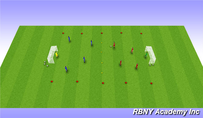 Football/Soccer Session Plan Drill (Colour): Long Range Shooting Game