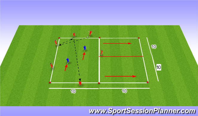 Football/Soccer Session Plan Drill (Colour): Sliding Rondo