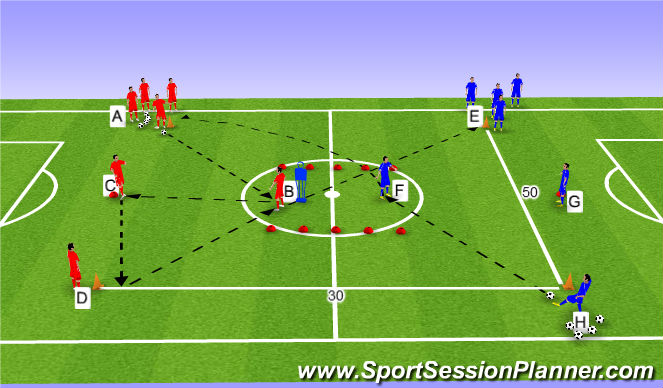 Football/Soccer Session Plan Drill (Colour): Passing / Switching Play