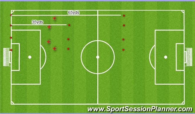 Football/Soccer Session Plan Drill (Colour): Aerobic Runs
