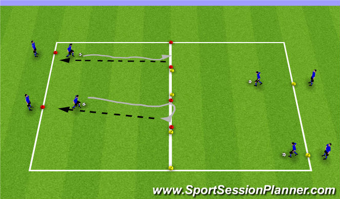 Football/Soccer Session Plan Drill (Colour): Dribble, Turn, Pass