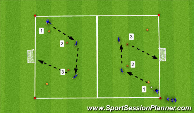 Football/Soccer Session Plan Drill (Colour): Pass, Turn, Shoot