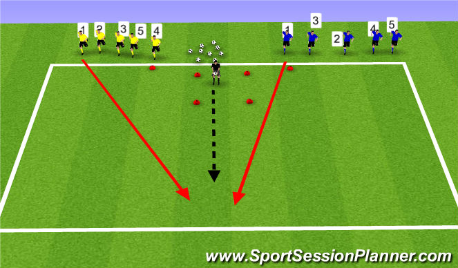 Football/Soccer Session Plan Drill (Colour): Ball control pass