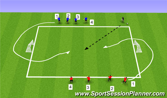 Football/Soccer Session Plan Drill (Colour): Numbers Game SSG