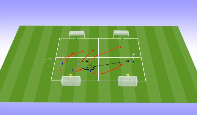 Football/Soccer Session Plan Drill (Colour): 4 Goal  4 Zone SSG