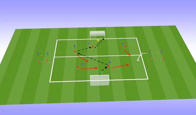 Football/Soccer Session Plan Drill (Colour): 5v5 Transition SSG