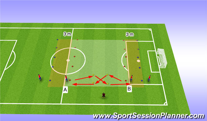 Football/Soccer Session Plan Drill (Colour): Ball Manipulation # 2: Side Moves