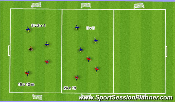 Football/Soccer Session Plan Drill (Colour): Street Football