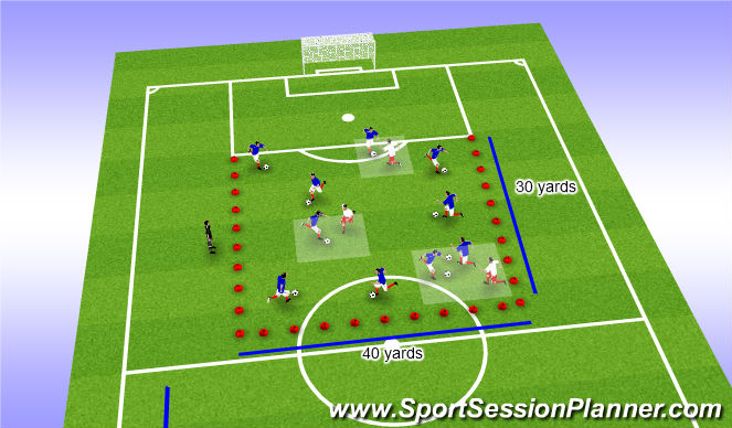 Football/Soccer Session Plan Drill (Colour): Skills box (with defenders)