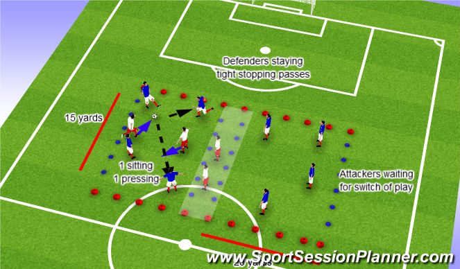 Football/Soccer Session Plan Drill (Colour): Keeping the defensive line organised.