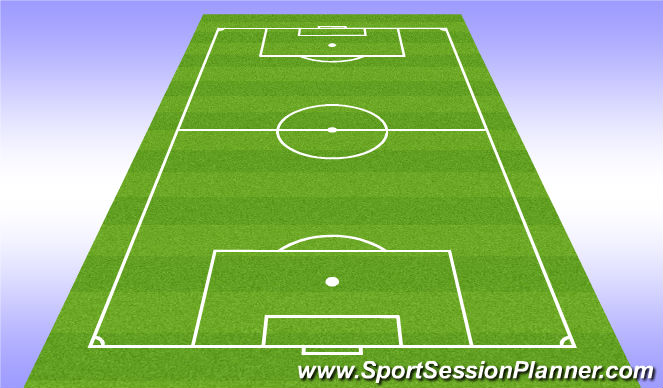 Football/Soccer Session Plan Drill (Colour): SSG to finish