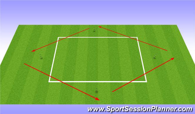 Football/Soccer Session Plan Drill (Colour): Diamond Runs