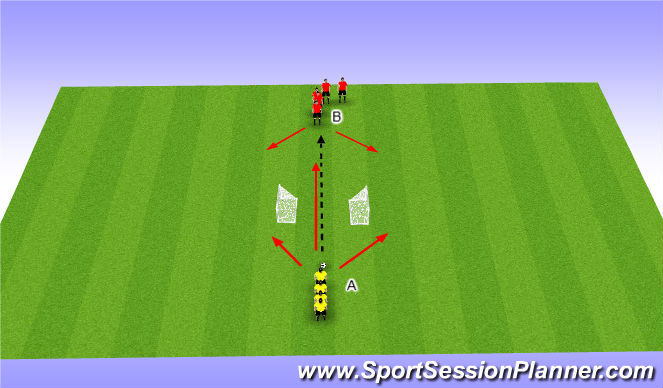 Football/Soccer Session Plan Drill (Colour): 1 v 1 Dual