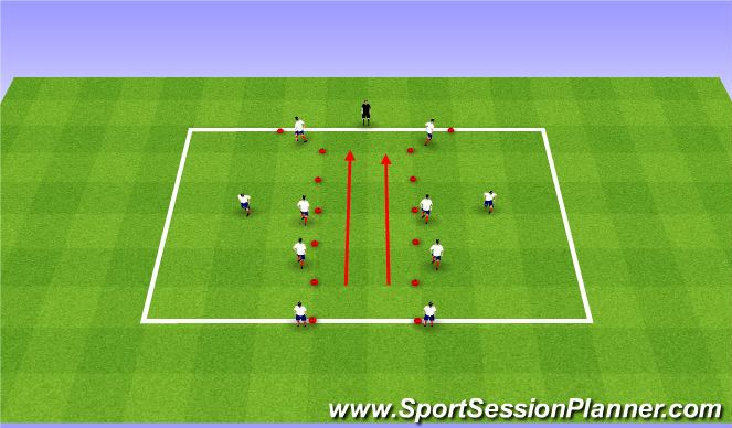 Football/Soccer Session Plan Drill (Colour): Summer ODP Week 9 3rd session