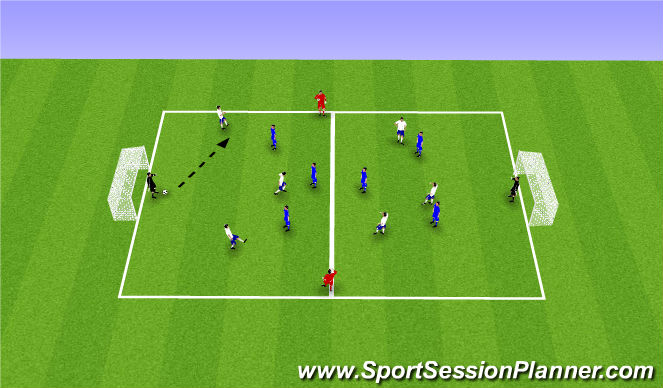 Football/Soccer Session Plan Drill (Colour): 6v6+2 with GK (3 team)