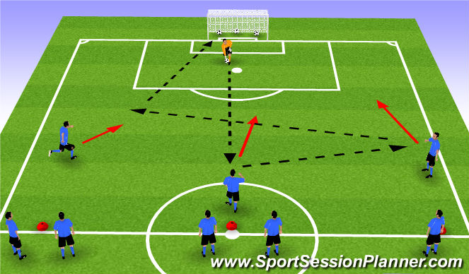 Football/Soccer Session Plan Drill (Colour): Combining to Score