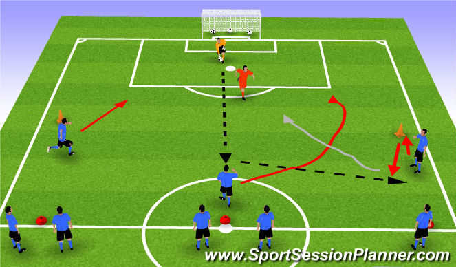 Football/Soccer Session Plan Drill (Colour): Combing to Score
