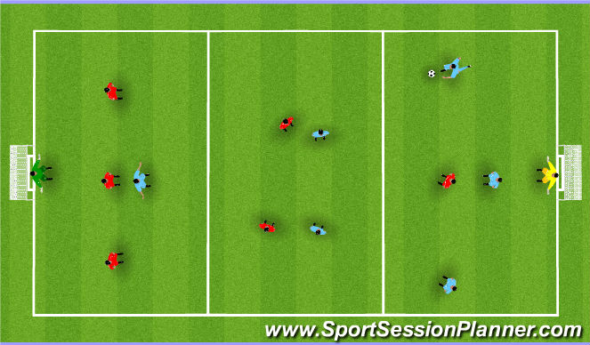 Football/Soccer Session Plan Drill (Colour): Counter attacking - anaerobic endurance