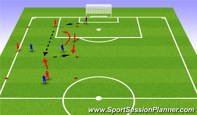 Football/Soccer Session Plan Drill (Colour): POFB - central pressure