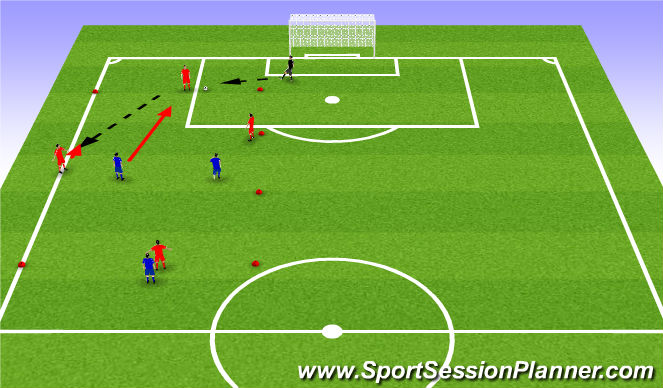 Football/Soccer Session Plan Drill (Colour): POFB - wide pressure