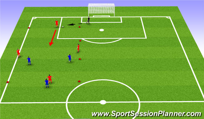 Football/Soccer Session Plan Drill (Colour): POFB - no pressure