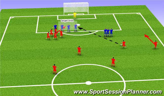 Football/Soccer Session Plan Drill (Colour): Att. Free Kicks
