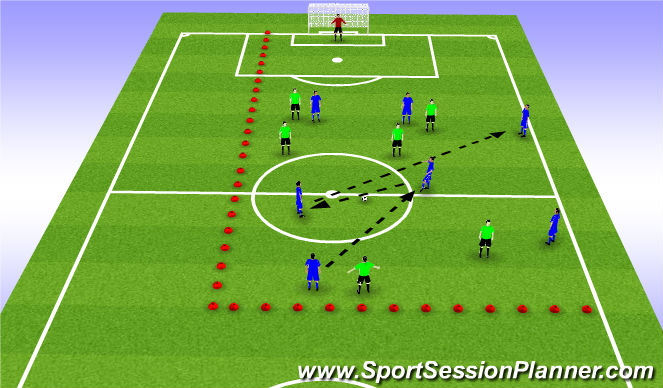 Football/Soccer Session Plan Drill (Colour): Functional practice on finishing from crosses from wide areas