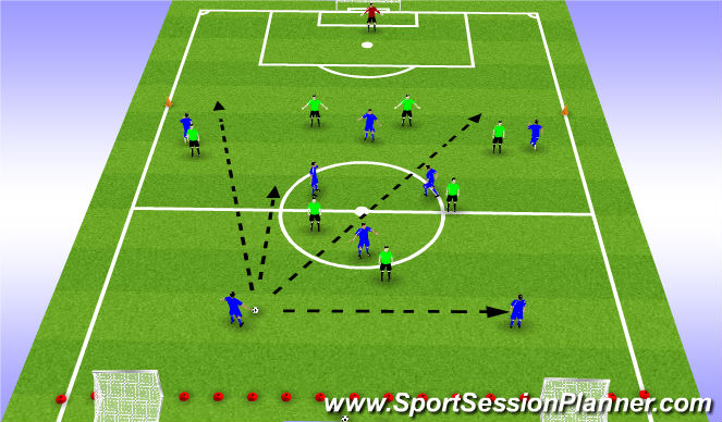 Football/Soccer Session Plan Drill (Colour): Phase Of Play with finishing from crosses from wide areas