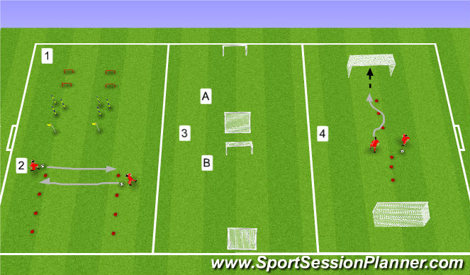 Football/Soccer Session Plan Drill (Colour): Boys PD