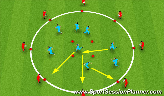 Football/Soccer Session Plan Drill (Colour): Technical/Skill
