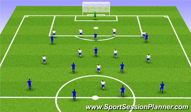 Football/Soccer Session Plan Drill (Colour): Leikfræði: