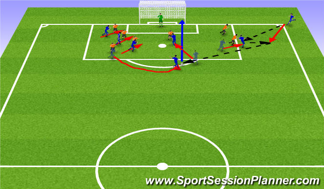 Football/Soccer Session Plan Drill (Colour): Föst leikatriði 2