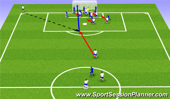 Football/Soccer Session Plan Drill (Colour): Föst leikatriði 3