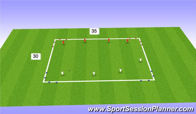 Football/Soccer Session Plan Drill (Colour): 4v4 defending