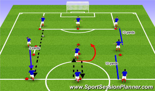 Football/Soccer Session Plan Drill (Colour): Lofted ball practise.