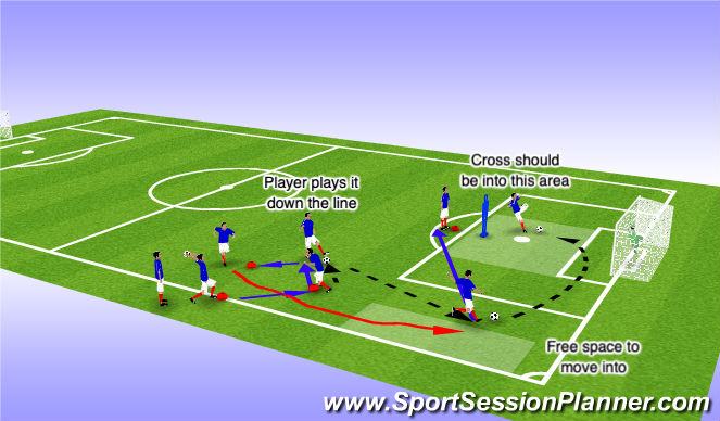 Football/Soccer Session Plan Drill (Colour): Working it wide from a throw in.