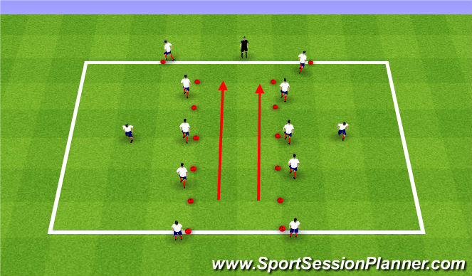 Football/Soccer Session Plan Drill (Colour): Summer ODP Week 10 3rd Session